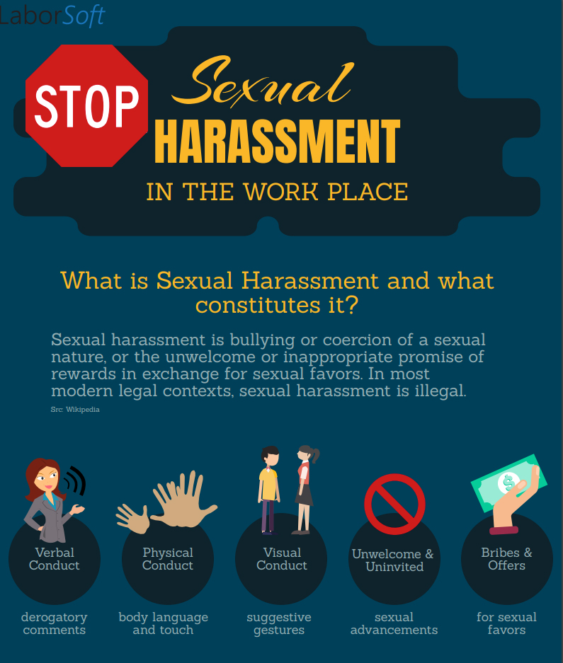Workplace_Harassment_Infograhic